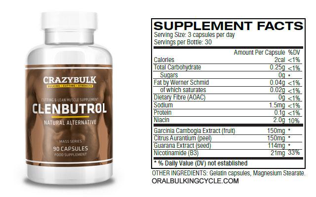 Qu'elle est la composition du Clenbutrol, alternative légale aux stéroides