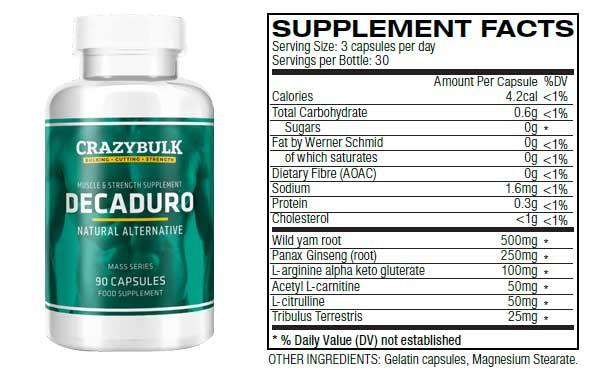 Quelle est la meilleure alternative aux stéroides anabolisants ?