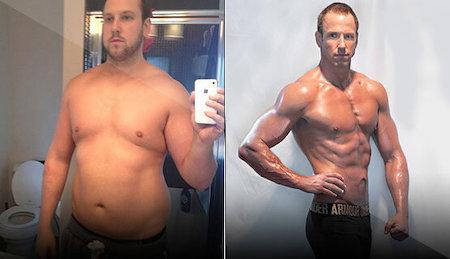 testosterone avant après